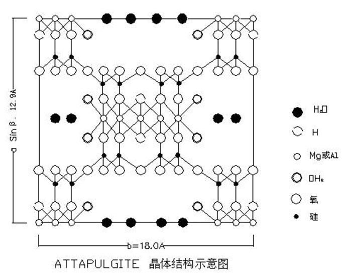 凹凸棒土晶体结构示意图.jpg